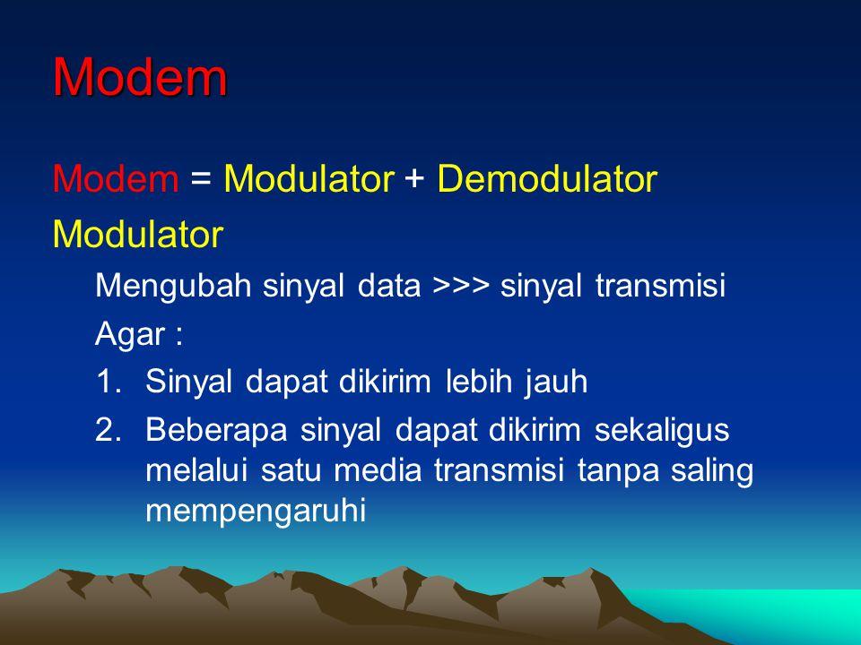 Modem Modem = Modulator + Demodulator Modulator