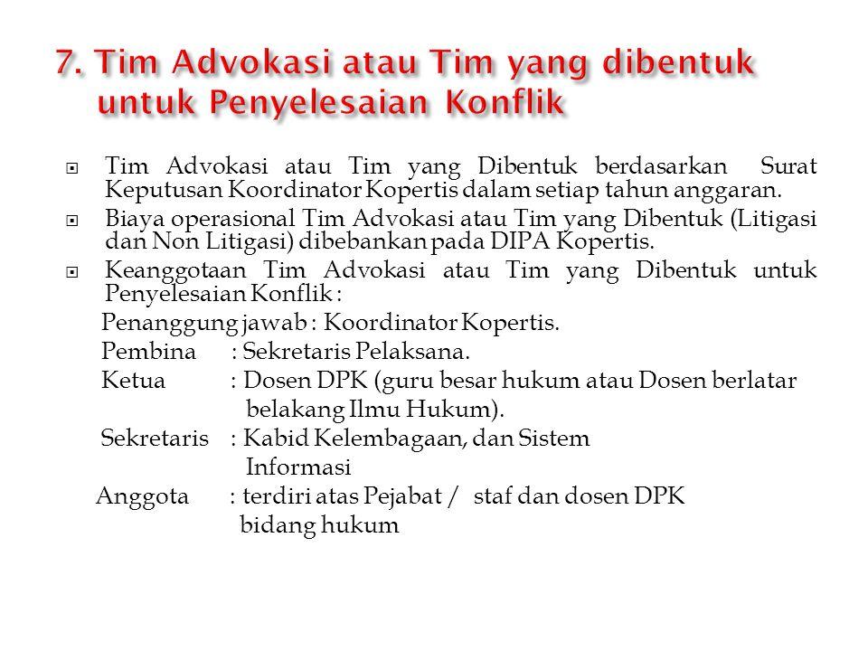 7. Tim Advokasi atau Tim yang dibentuk untuk Penyelesaian Konflik