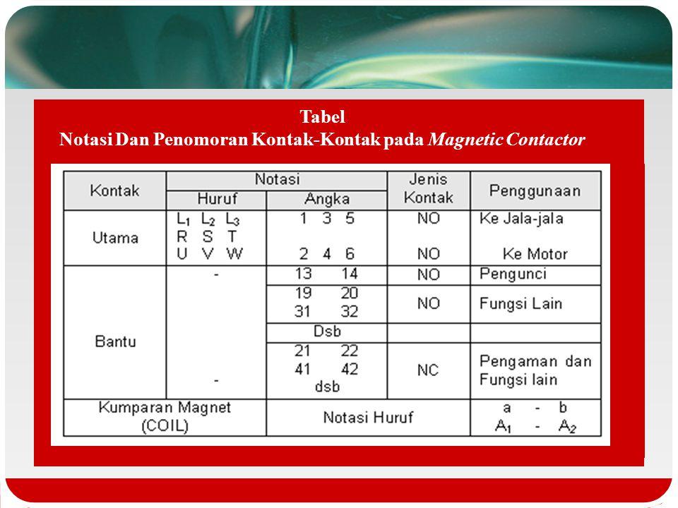 Notasi Dan Penomoran Kontak-Kontak pada Magnetic Contactor