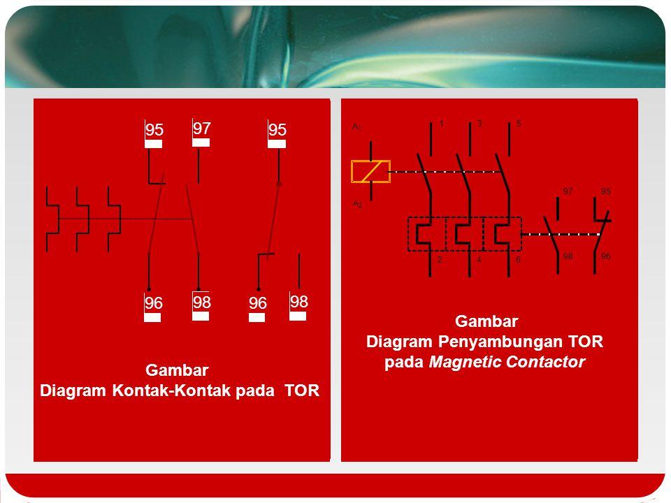 Diagram Penyambungan TOR pada Magnetic Contactor