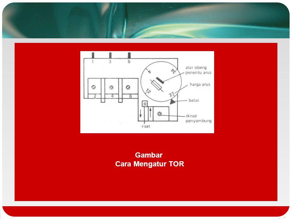 Gambar Cara Mengatur TOR