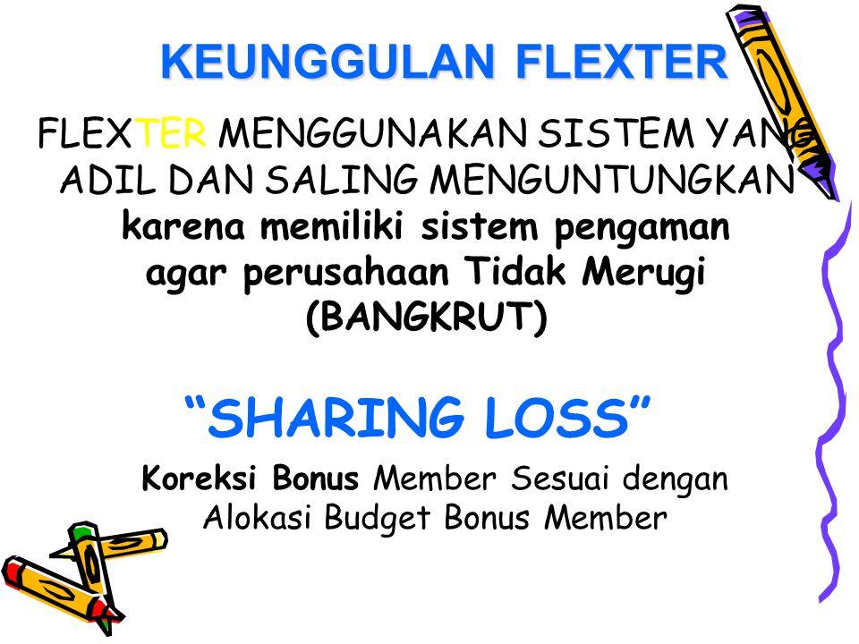 Koreksi Bonus Member Sesuai dengan Alokasi Budget Bonus Member