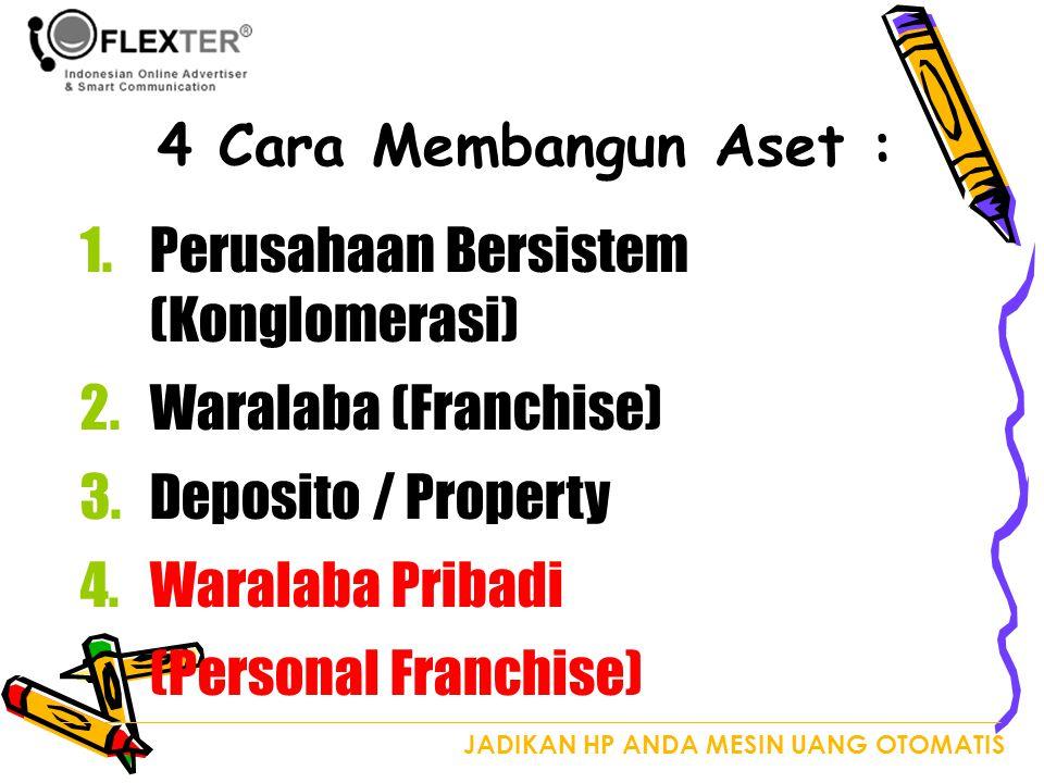 Perusahaan Bersistem (Konglomerasi) Waralaba (Franchise)