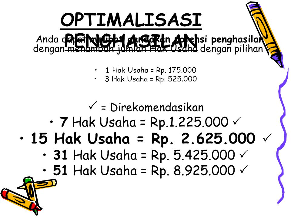 OPTIMALISASI PENGHASILAN