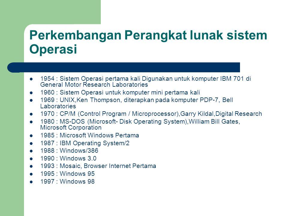 Perkembangan Perangkat lunak sistem Operasi