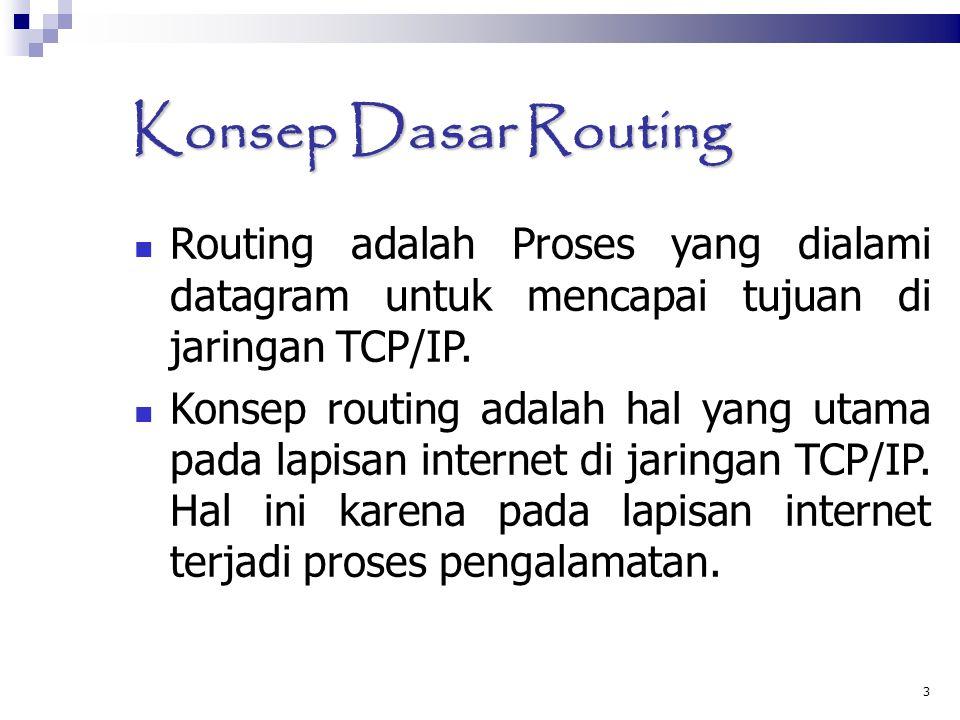 Konsep Dasar Routing Routing adalah Proses yang dialami datagram untuk mencapai tujuan di jaringan TCP/IP.