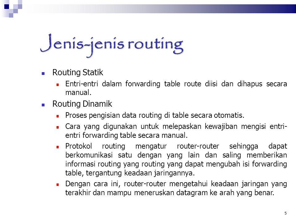 Jenis-jenis routing Routing Statik Routing Dinamik