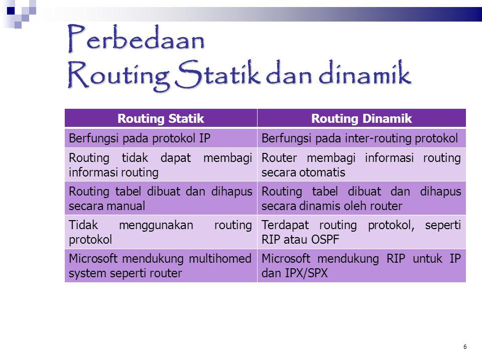 Perbedaan Routing Statik dan dinamik