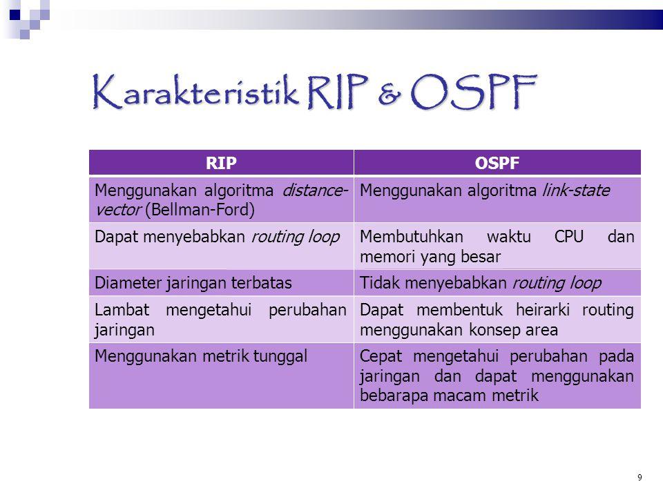 Karakteristik RIP & OSPF