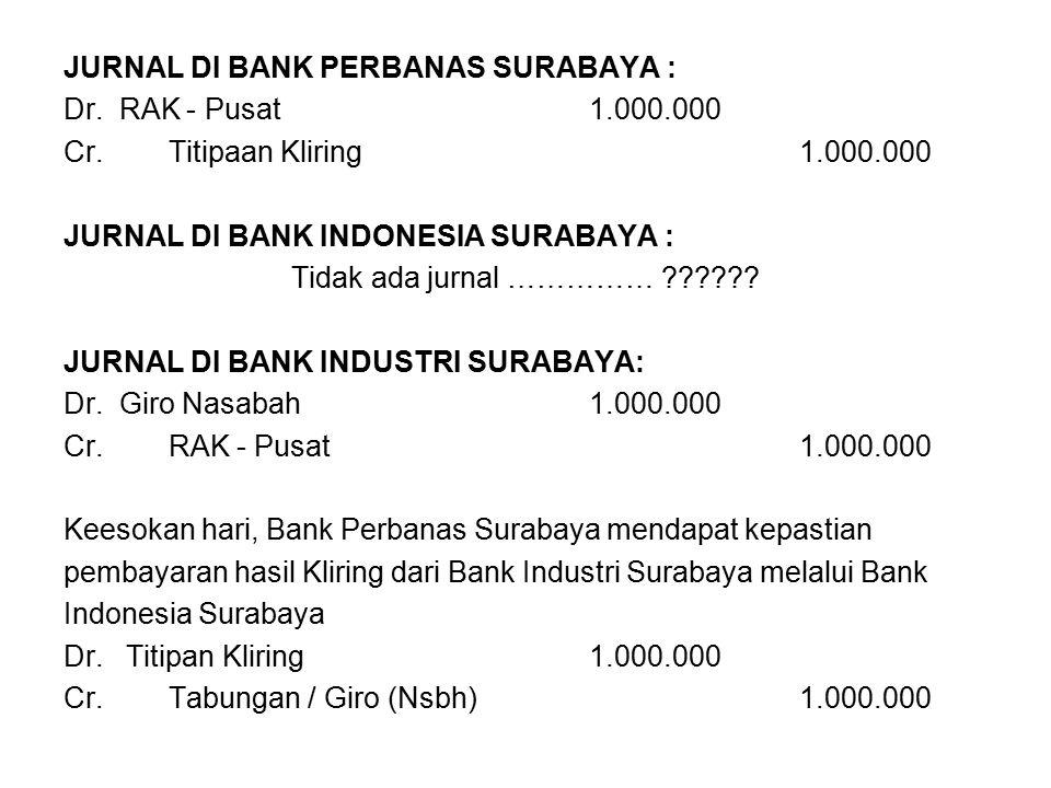 JURNAL DI BANK PERBANAS SURABAYA :