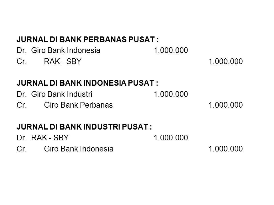 JURNAL DI BANK PERBANAS PUSAT :
