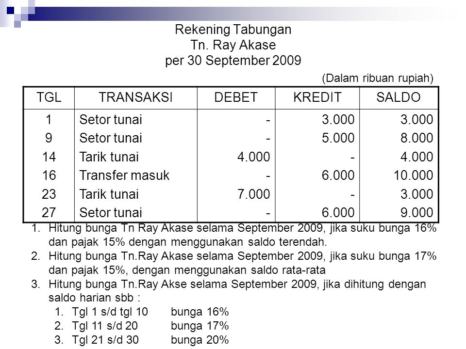 Rekening Tabungan Tn. Ray Akase per 30 September 2009