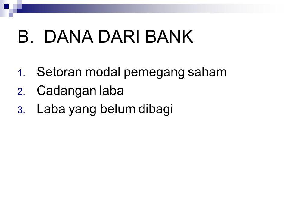 DANA DARI BANK Setoran modal pemegang saham Cadangan laba