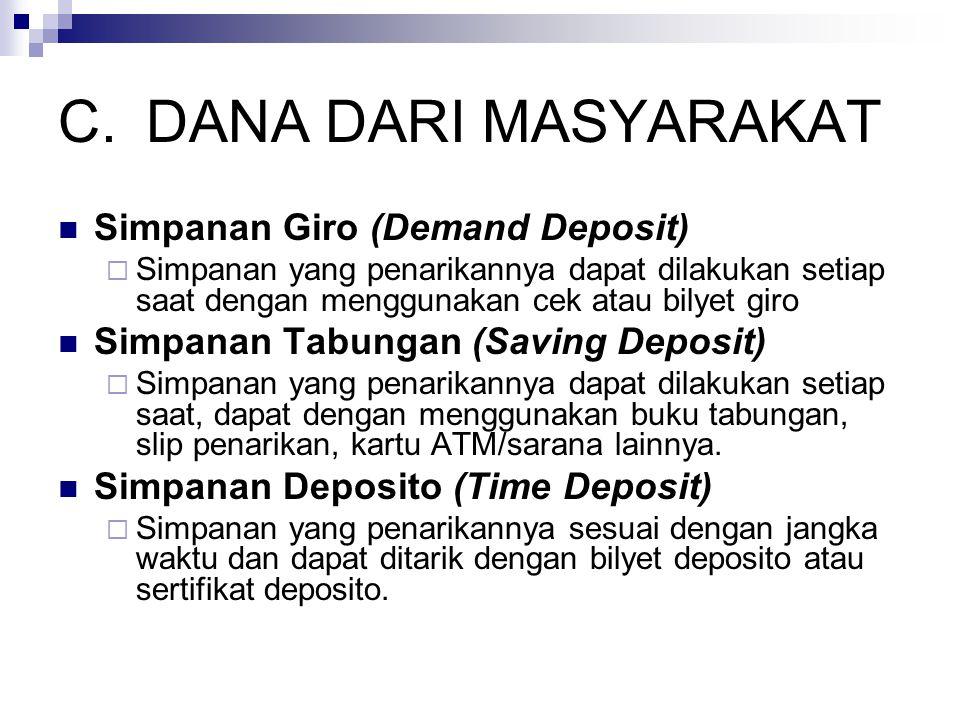 DANA DARI MASYARAKAT Simpanan Giro (Demand Deposit)