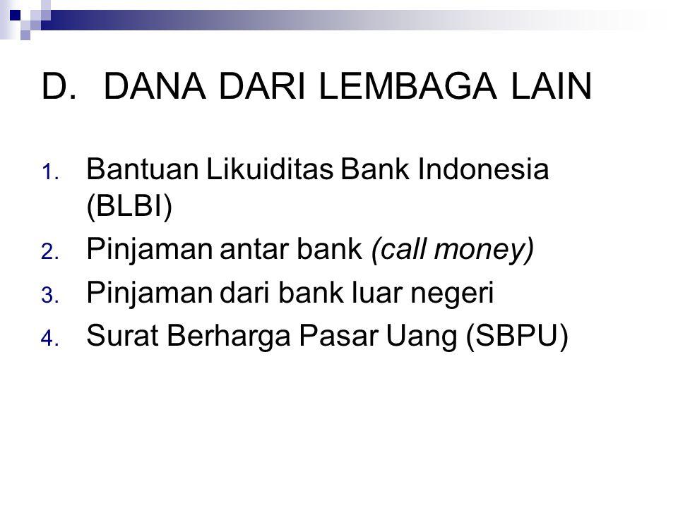 DANA DARI LEMBAGA LAIN Bantuan Likuiditas Bank Indonesia (BLBI)