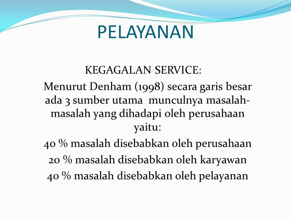 PELAYANAN KEGAGALAN SERVICE:
