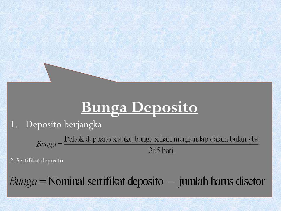 Bunga Deposito Deposito berjangka 2. Sertifikat deposito