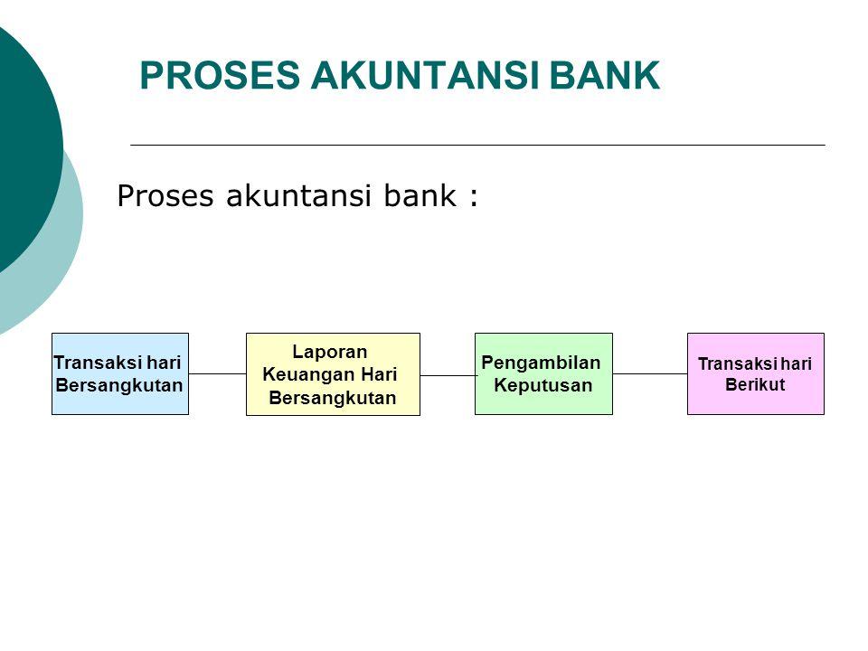PROSES AKUNTANSI BANK Proses akuntansi bank : Transaksi hari