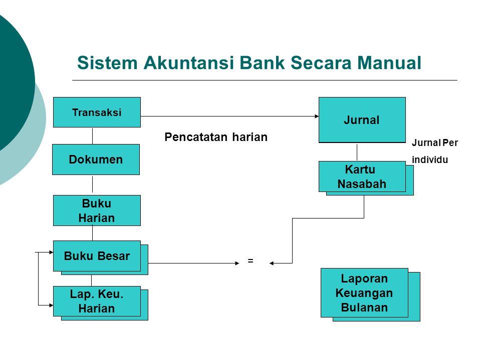 Sistem Akuntansi Bank Secara Manual