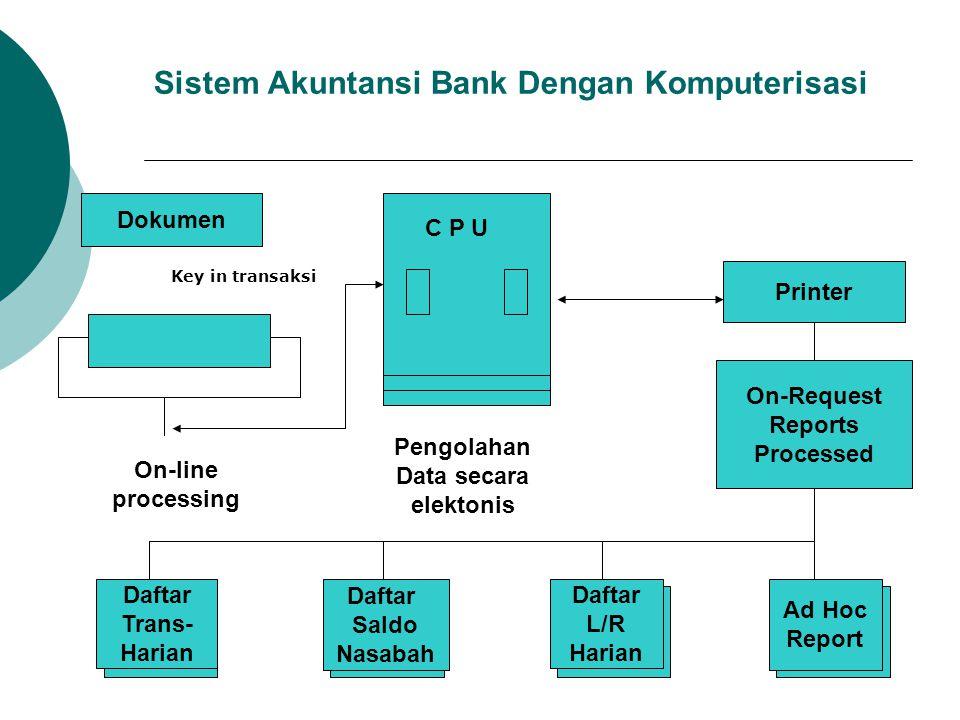 Sistem Akuntansi Bank Dengan Komputerisasi