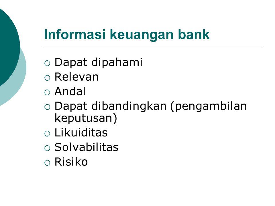 Informasi keuangan bank