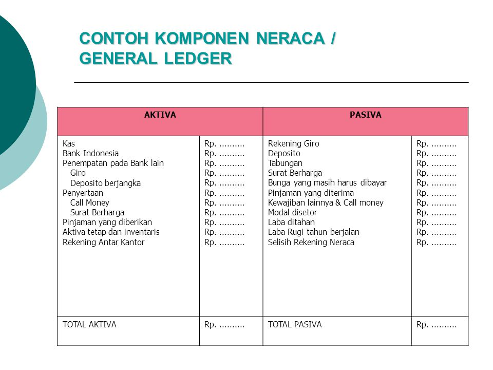CONTOH KOMPONEN NERACA / GENERAL LEDGER