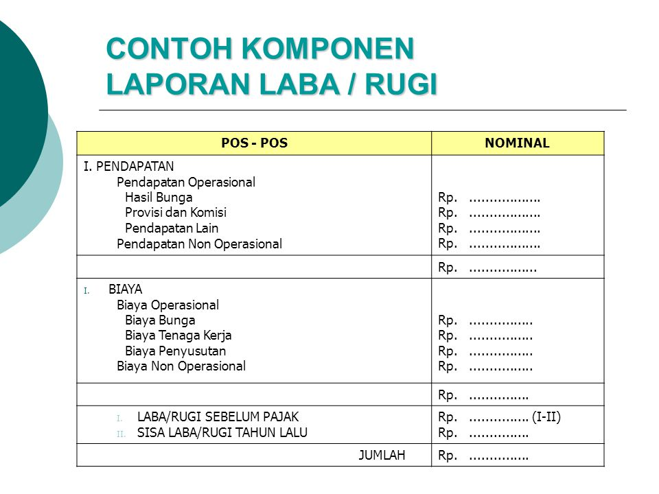 CONTOH KOMPONEN LAPORAN LABA / RUGI