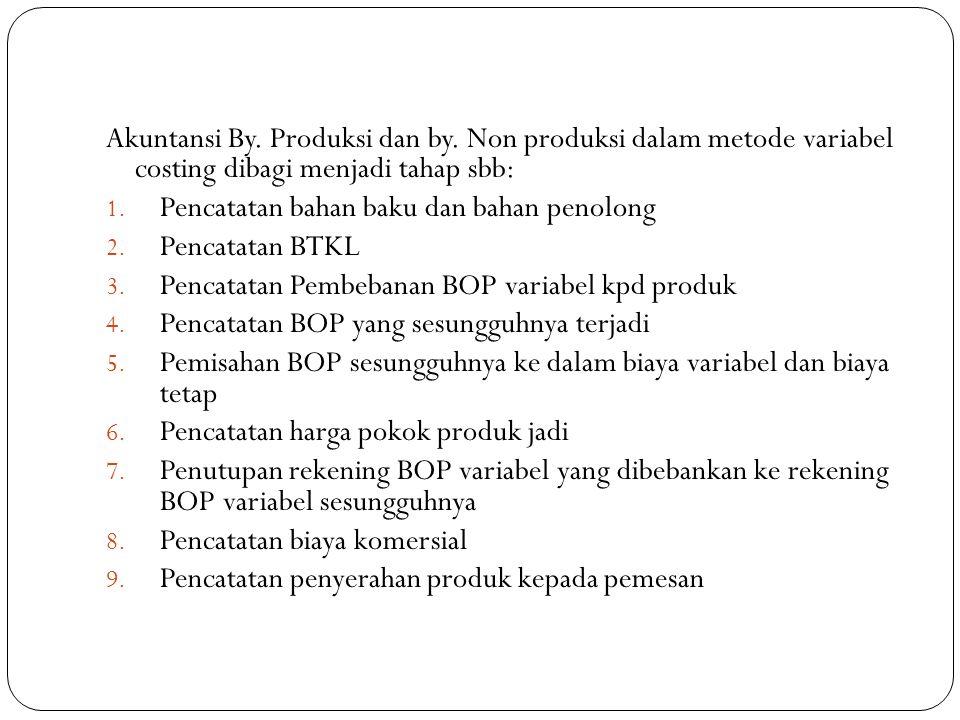 Akuntansi By. Produksi dan by