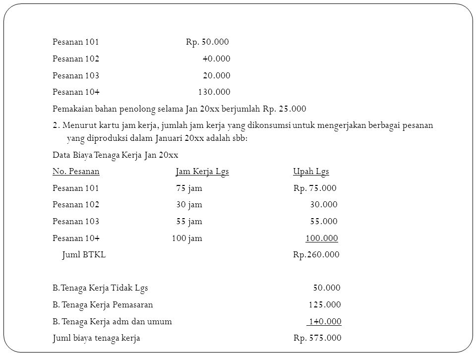 Pesanan 101 Rp. 50. 000 Pesanan 102 40. 000 Pesanan 103 20