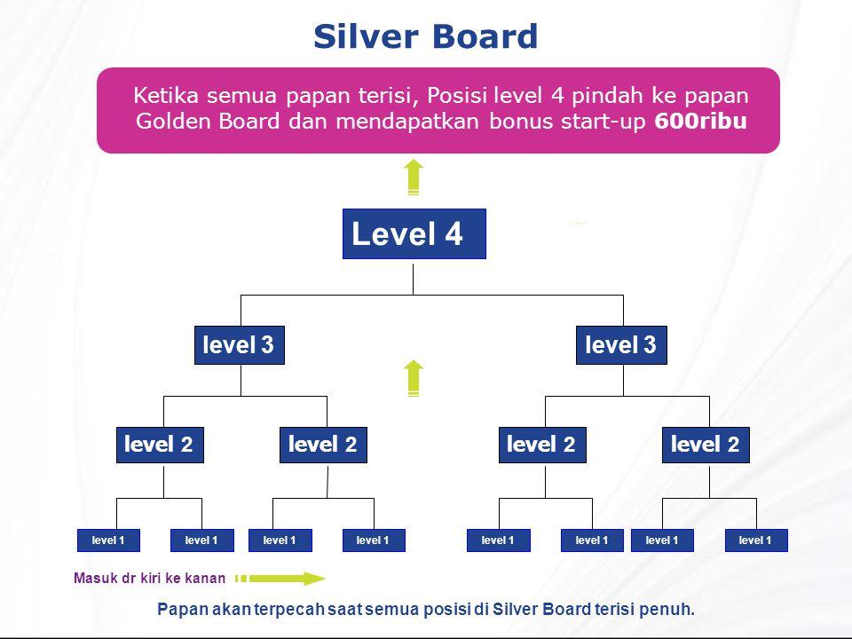 Papan akan terpecah saat semua posisi di Silver Board terisi penuh.