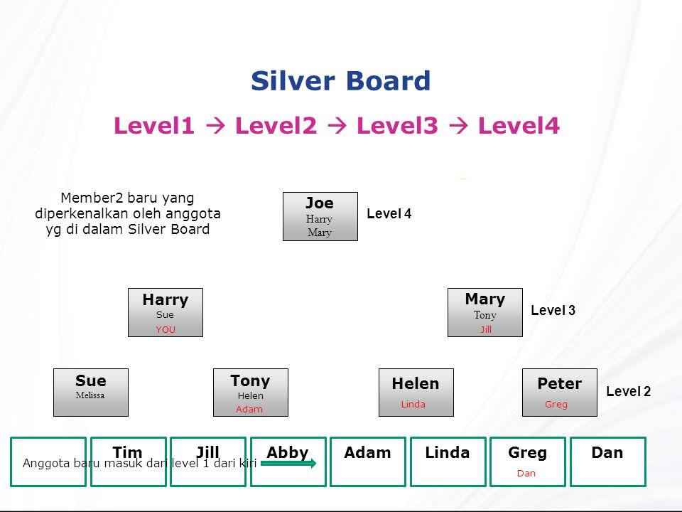 Member2 baru yang diperkenalkan oleh anggota yg di dalam Silver Board