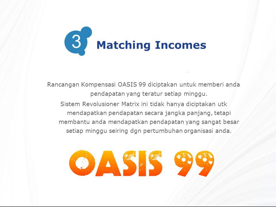 3 Matching Incomes. Rancangan Kompensasi OASIS 99 diciptakan untuk memberi anda pendapatan yang teratur setiap minggu.