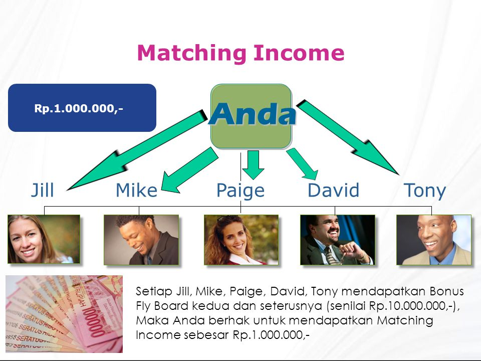 Anda Matching Income Jill Mike Paige David Tony