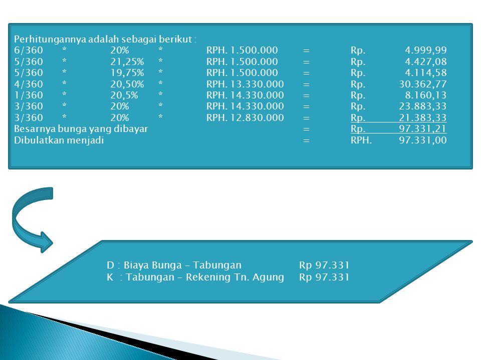 D : Biaya Bunga – Tabungan Rp 97.331