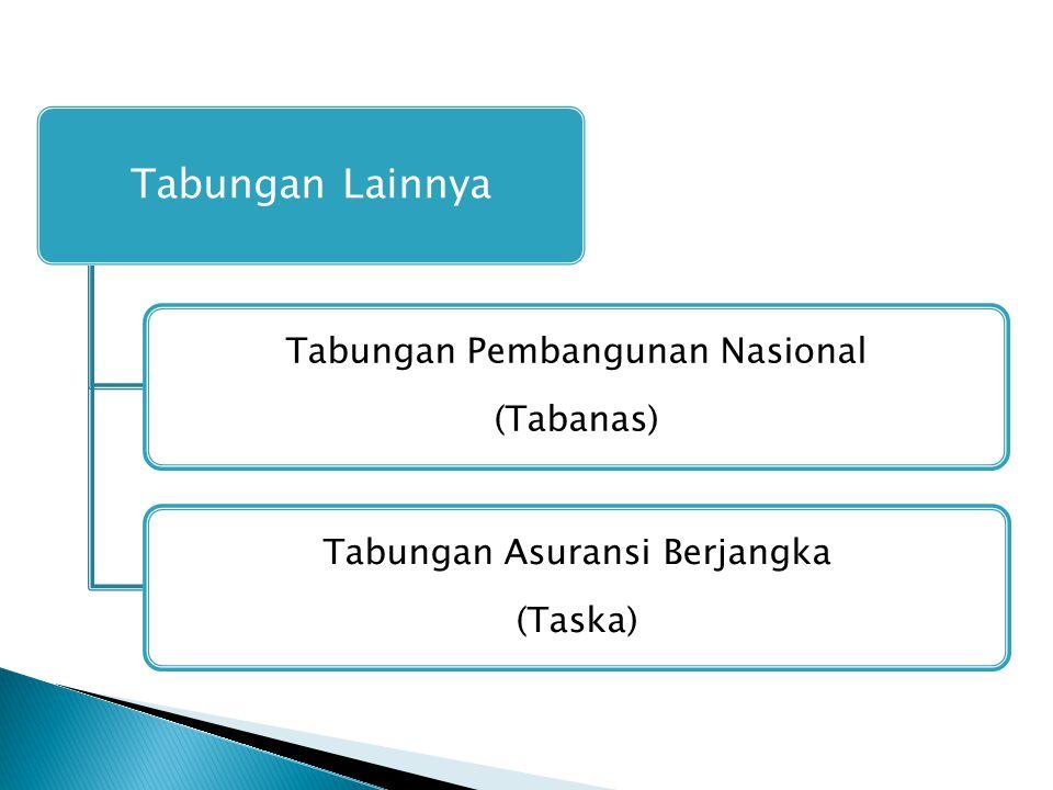 Tabungan Lainnya Tabungan Pembangunan Nasional (Tabanas)