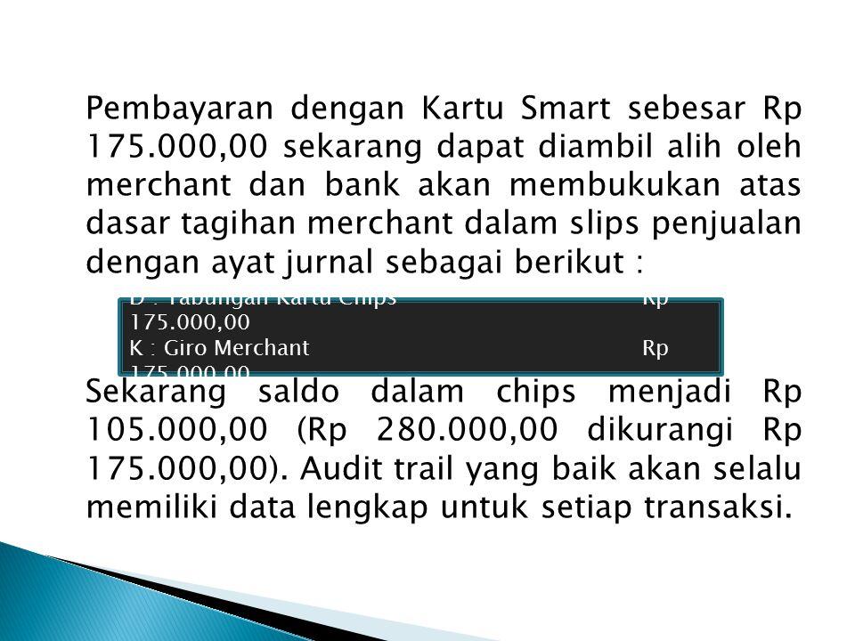Pembayaran dengan Kartu Smart sebesar Rp 175