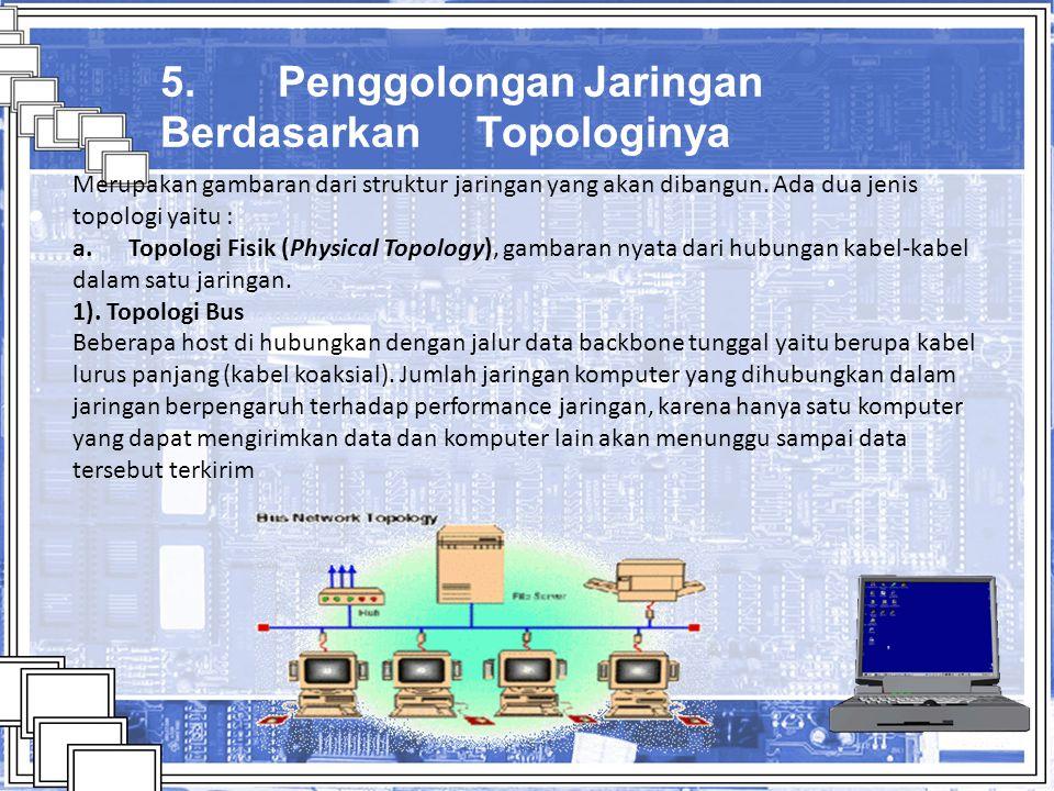 5. Penggolongan Jaringan Berdasarkan Topologinya