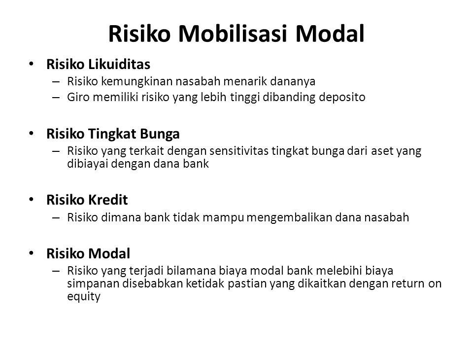 Risiko Mobilisasi Modal
