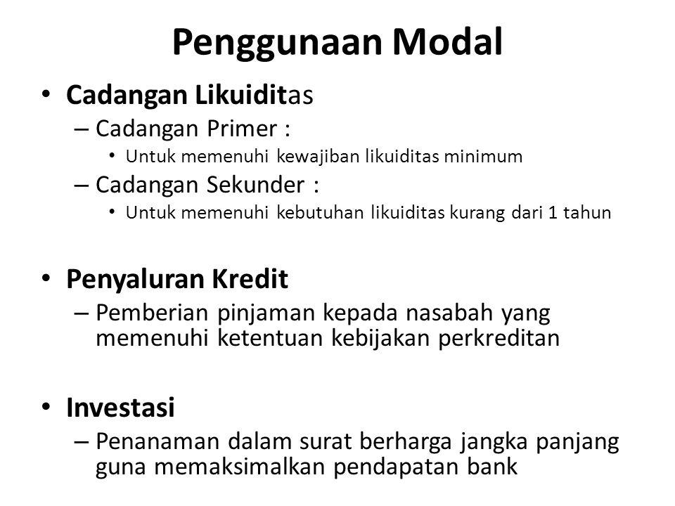 Penggunaan Modal Cadangan Likuiditas Penyaluran Kredit Investasi
