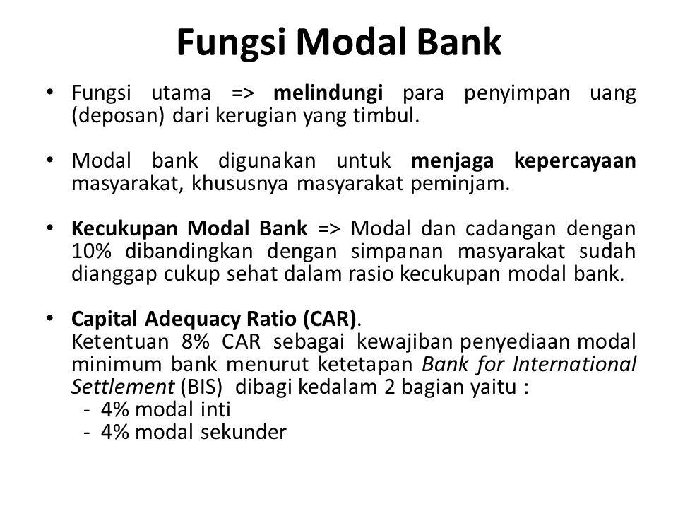 Fungsi Modal Bank Fungsi utama => melindungi para penyimpan uang (deposan) dari kerugian yang timbul.