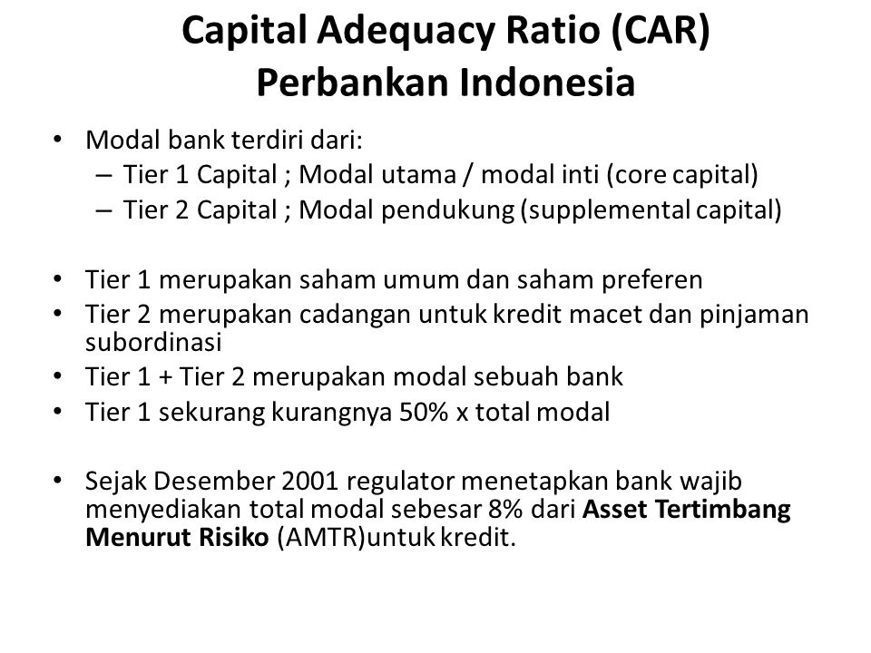 Capital Adequacy Ratio (CAR) Perbankan Indonesia