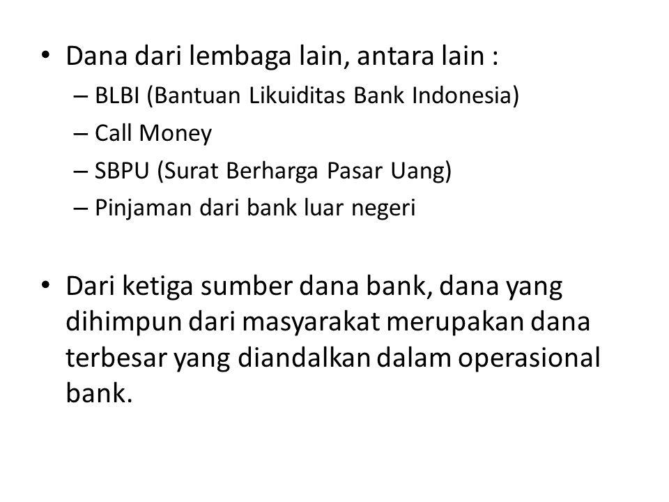 Dana dari lembaga lain, antara lain :