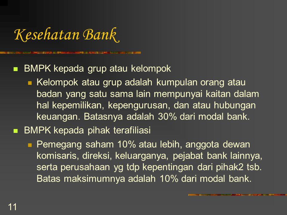 Kesehatan Bank BMPK kepada grup atau kelompok