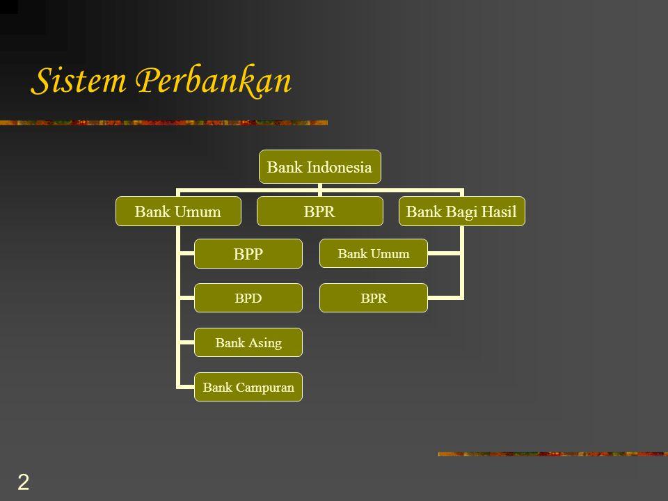 Sistem Perbankan