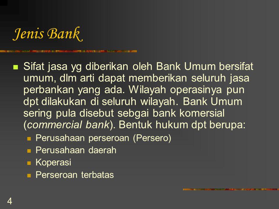 Jenis Bank