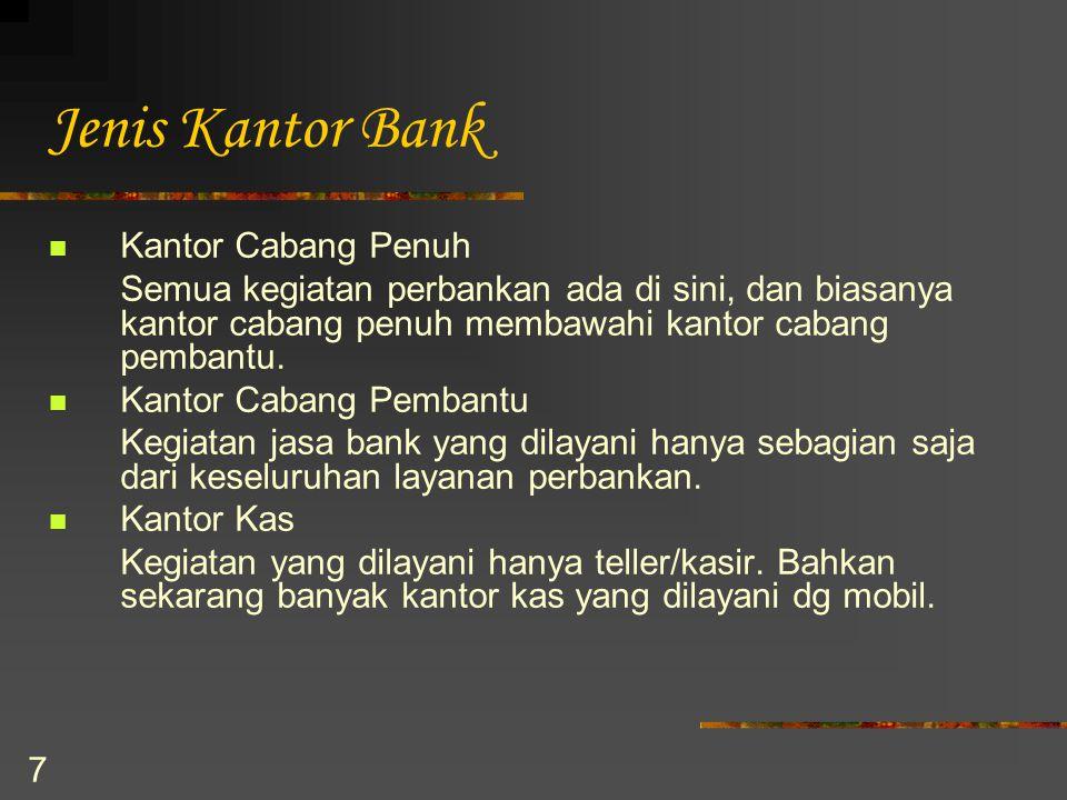 Jenis Kantor Bank Kantor Cabang Penuh