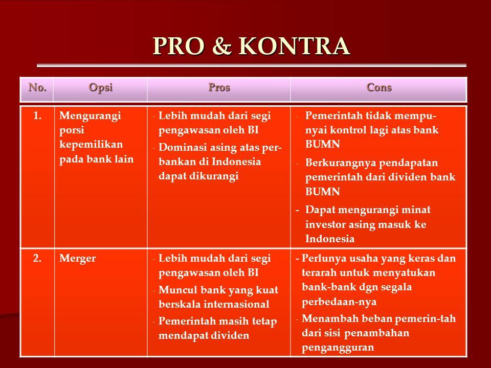 PRO & KONTRA No. Opsi Pros Cons 1.