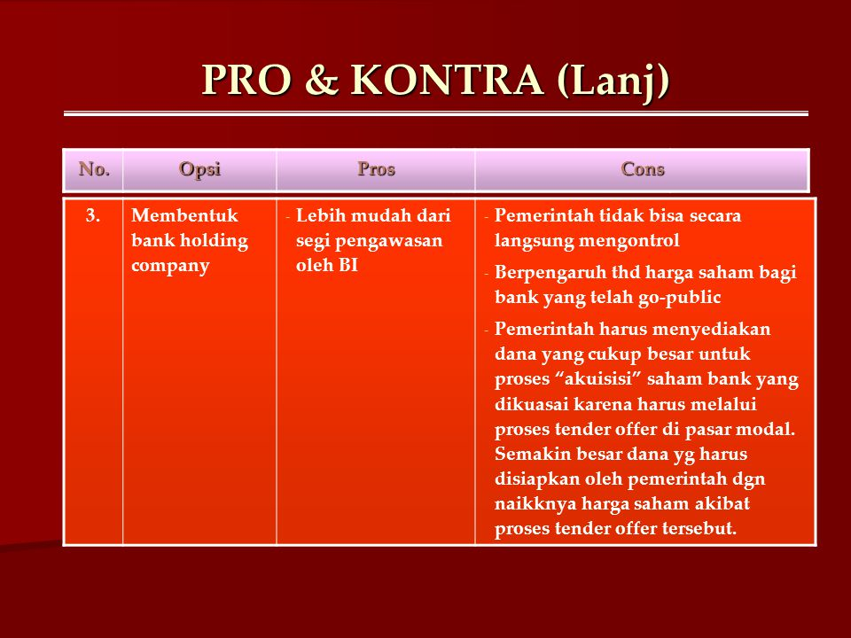 PRO & KONTRA (Lanj) No. Opsi Pros Cons No. Opsi Pros Cons 3.