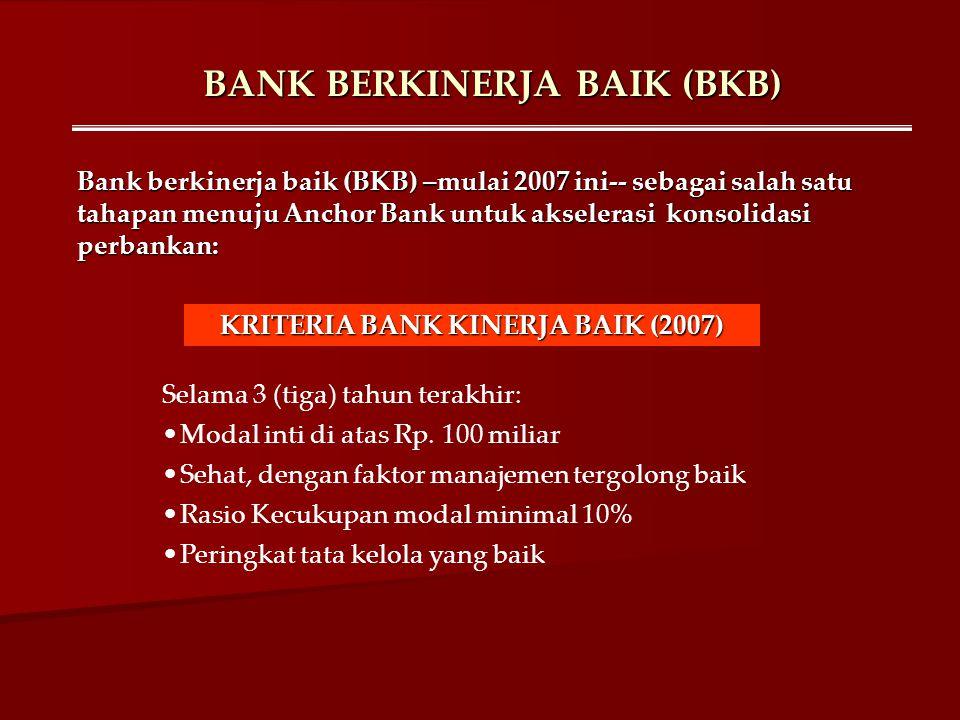 BANK BERKINERJA BAIK (BKB) KRITERIA BANK KINERJA BAIK (2007)