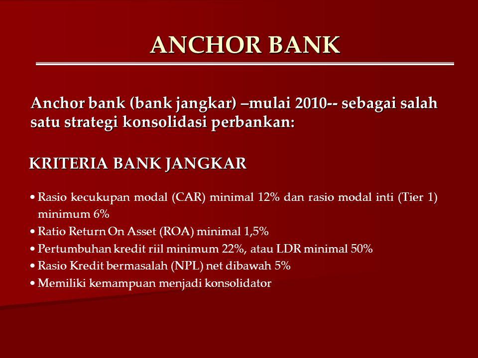 ANCHOR BANK Anchor bank (bank jangkar) –mulai 2010-- sebagai salah satu strategi konsolidasi perbankan: